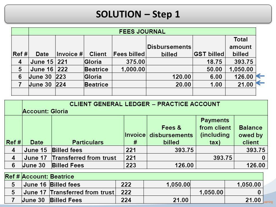 FEES JOURNAL Ref #DateInvoice #ClientFees billed Disbursements billedGST billed Total amount billed 4 June 15 221Gloria 375.00 18.75 393.75 5 June 16 222Beatrice 1,000.00 50.00 1,050.00 6June 30223Gloria 120.00 6.00 126.00 7June 30224Beatrice 20.00 1.00 21.00 SOLUTION – Step 1 CLIENT GENERAL LEDGER – PRACTICE ACCOUNT Account: Gloria Ref #DateParticulars Invoice # Fees & disbursements billed Payments from client (including tax) Balance owed by client 4 June 15Billed fees 221 393.75 4 June 17Transferred from trust 221 393.75 0 6June 30Billed Fees 223 126.00 Ref #Account: Beatrice 5 June 16Billed fees 222 1,050.00 5 June 17Transferred from trust 222 1,050.00 0 7June 30Billed Fees 224 21.00