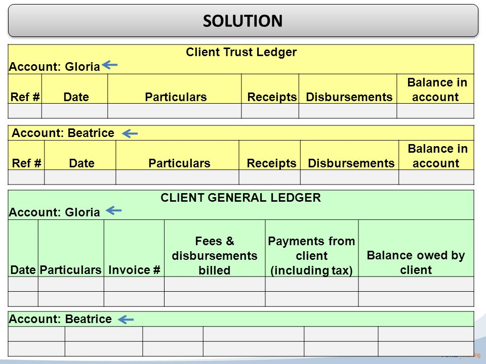 CLIENT GENERAL LEDGER Account: Gloria DateParticularsInvoice # Fees & disbursements billed Payments from client (including tax) Balance owed by client