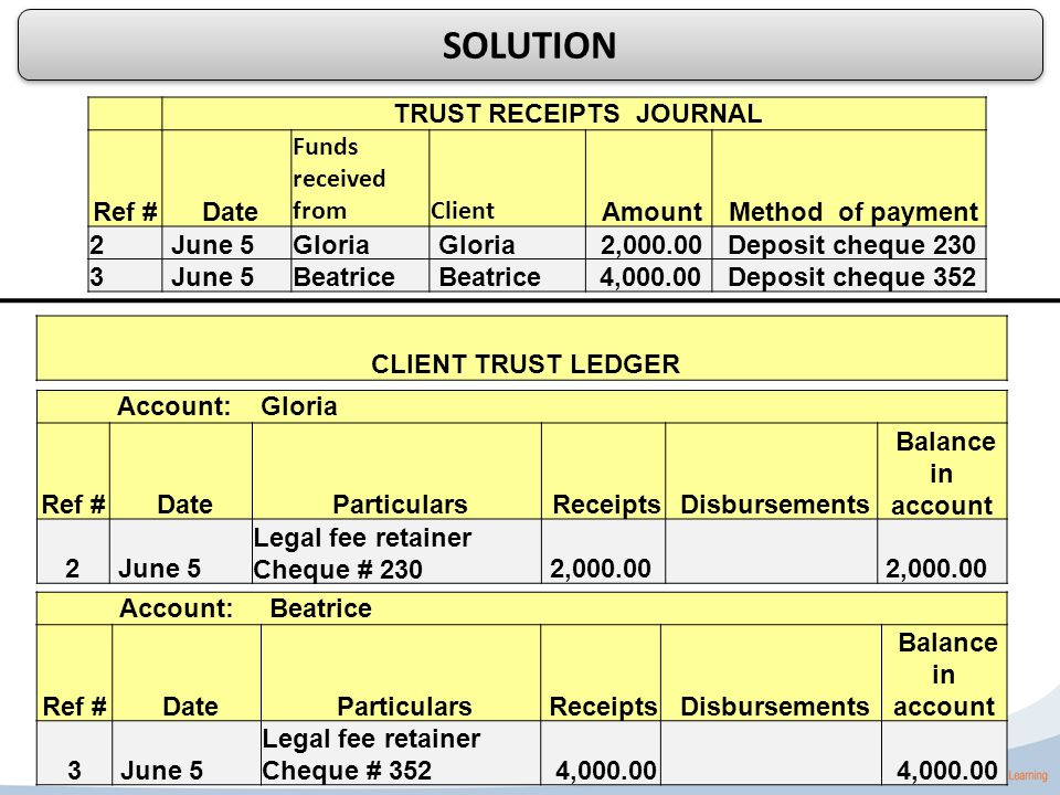 CLIENT TRUST LEDGER Account: Gloria Ref # Date Particulars Receipts Disbursements Balance in account 2 June 5 Legal fee retainer Cheque # 230 2,000.00