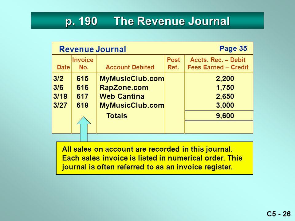C5 - 26 3/2615MyMusicClub.com 2,200 3/6616RapZone.com 1,750 3/18617Web Cantina2,650 3/27618MyMusicClub.com 3,000 Totals9,600 Revenue Journal Invoice PostAccts.