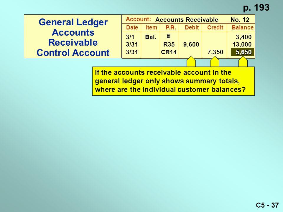 C5 - 37 General Ledger Accounts Receivable Control Account DateItemP.R.