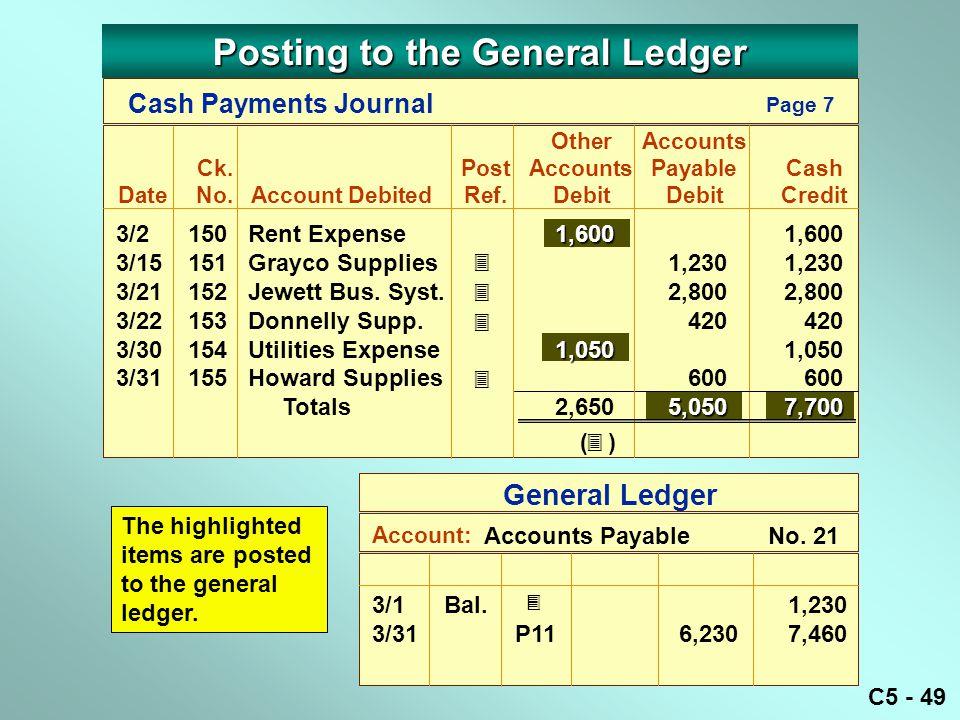 C5 - 49 Cash Payments Journal OtherAccounts Ck.PostAccounts PayableCash DateNo.Account DebitedRef.DebitDebitCredit Page 7      1,600 3/2150Rent Expense1,600 1,600 3/15151Grayco Supplies1,2301,230 3/21152Jewett Bus.