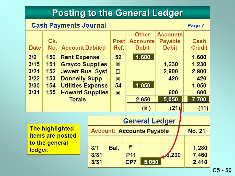 C5 - 50 Cash Payments Journal OtherAccounts Ck.PostAccounts PayableCash DateNo.Account DebitedRef.DebitDebitCredit Page 7      1,600 3/2150Rent Expense521,600 1,600 3/15151Grayco Supplies1,2301,230 3/21152Jewett Bus.