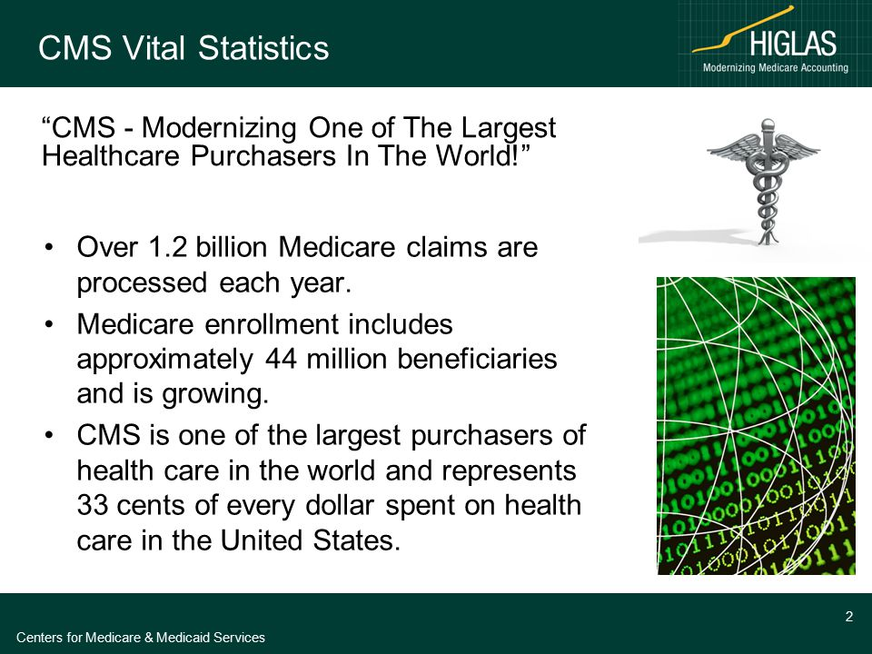Centers for Medicare & Medicaid Services 2 CMS Vital Statistics Over 1.2 billion Medicare claims are processed each year. Medicare enrollment includes