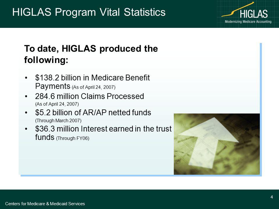 Centers for Medicare & Medicaid Services 4 HIGLAS Program Vital Statistics $138.2 billion in Medicare Benefit Payments (As of April 24, 2007) 284.6 mi