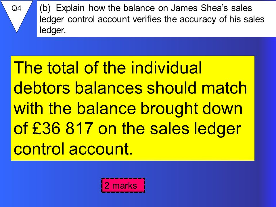 (b) Explain how the balance on James Shea's sales ledger control account verifies the accuracy of his sales ledger.