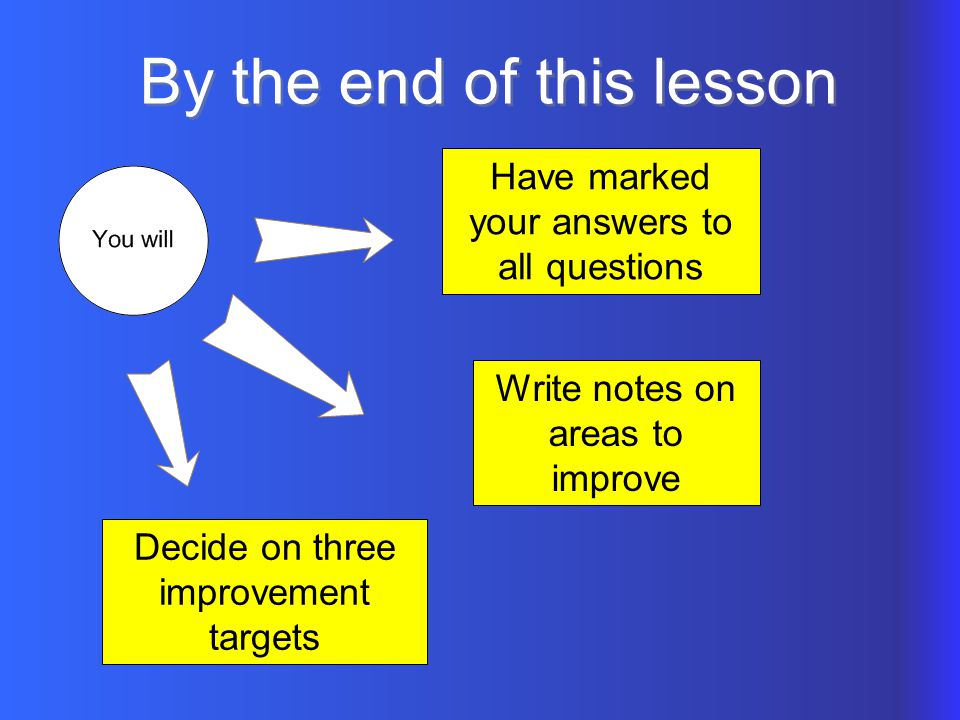 By the end of this lesson Have marked your answers to all questions Write notes on areas to improve Decide on three improvement targets