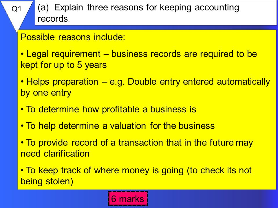 (a) Explain three reasons for keeping accounting records.