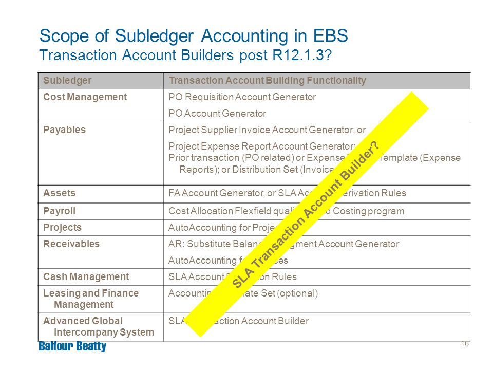 16 Scope of Subledger Accounting in EBS Transaction Account Builders post R12.1.3? SubledgerTransaction Account Building Functionality Cost Management