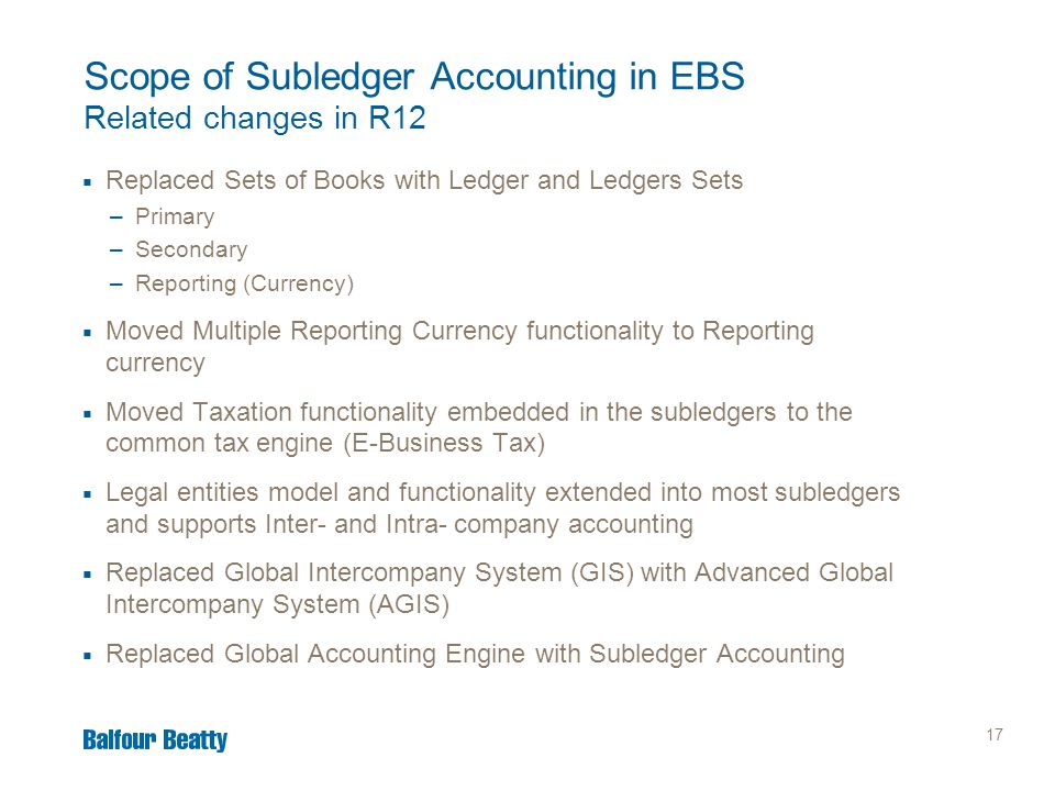 17 Scope of Subledger Accounting in EBS Related changes in R12  Replaced Sets of Books with Ledger and Ledgers Sets –Primary –Secondary –Reporting (C