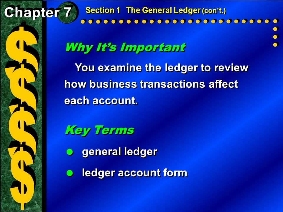 Setting Up the General Ledger In a manual accounting system, the accounts used by a business are kept on separate pages or cards.