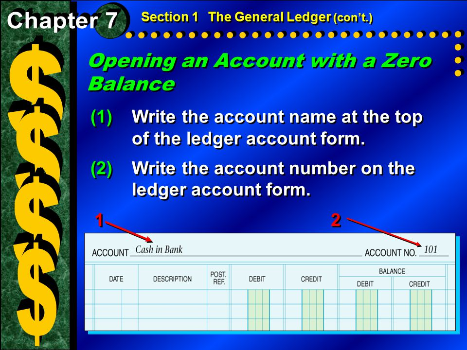 Opening an Account with a Balance Section 1The General Ledger (con't.) (1)Write the account name at the top of the ledger account form.