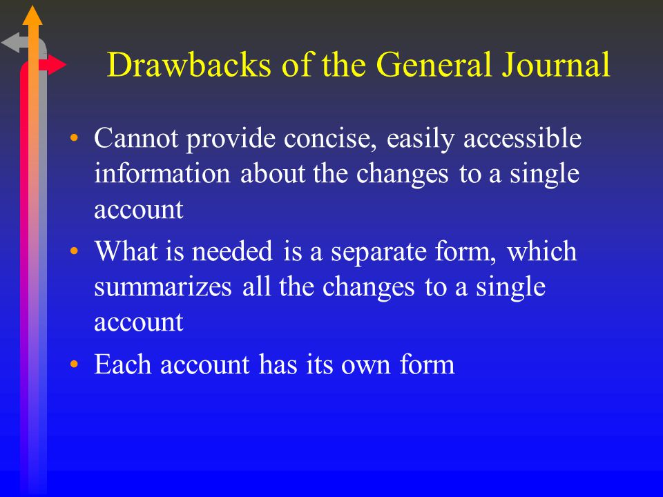 Drawbacks of the General Journal Cannot provide concise, easily accessible information about the changes to a single account What is needed is a separate form, which summarizes all the changes to a single account Each account has its own form