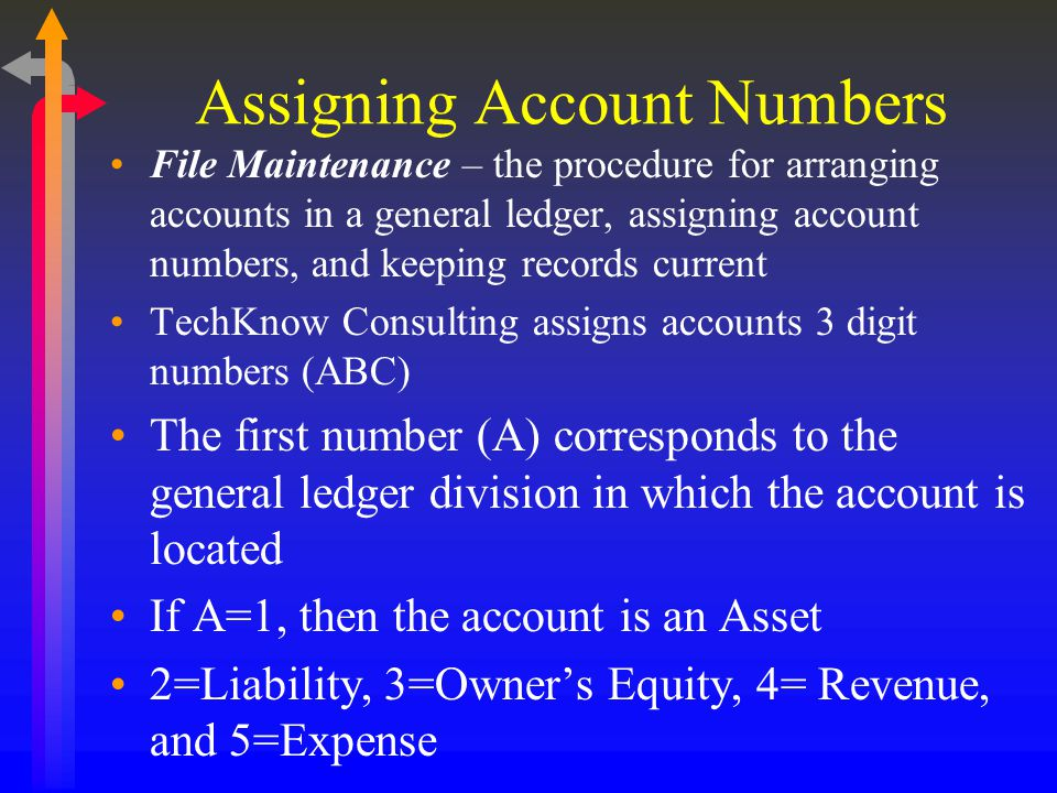 Assigning Account Numbers File Maintenance – the procedure for arranging accounts in a general ledger, assigning account numbers, and keeping records