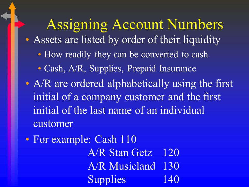 Assigning Account Numbers Assets are listed by order of their liquidity How readily they can be converted to cash Cash, A/R, Supplies, Prepaid Insuran