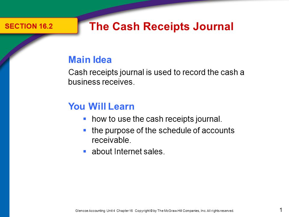 1 Glencoe Accounting Unit 4 Chapter 16 Copyright © by The McGraw-Hill Companies, Inc. All rights reserved. Main Idea Cash receipts journal is used to
