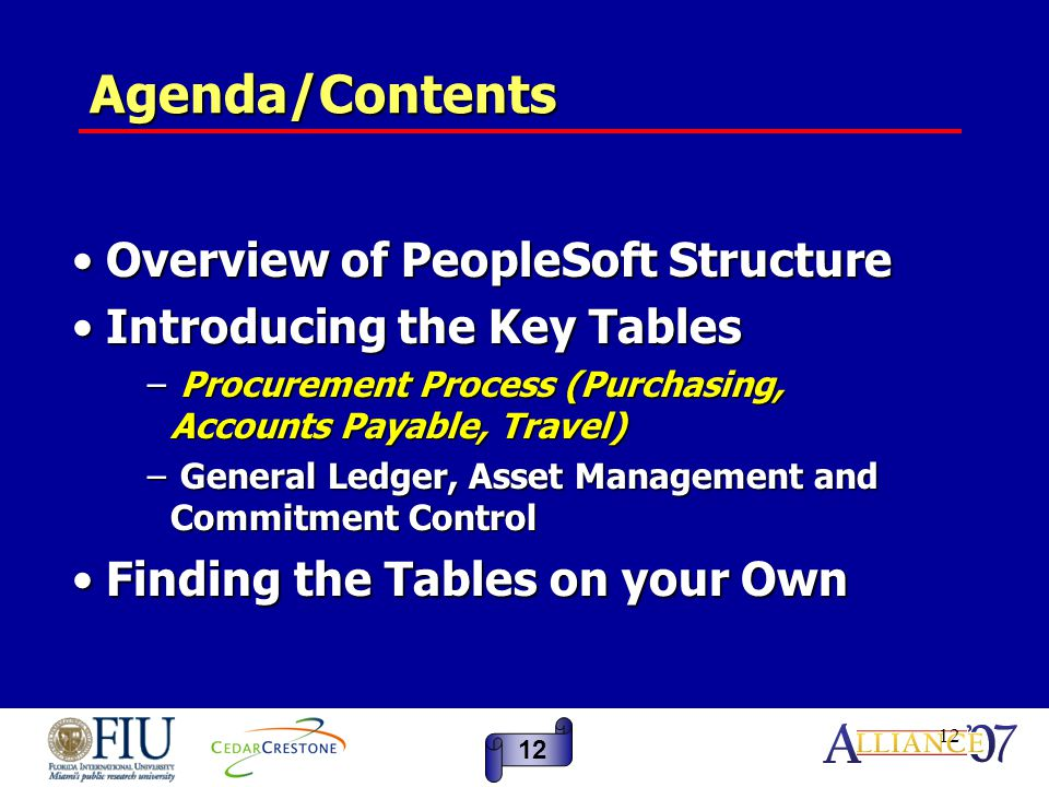 12 Agenda/Contents Overview of PeopleSoft Structure Overview of PeopleSoft Structure Introducing the Key Tables Introducing the Key Tables − Procureme