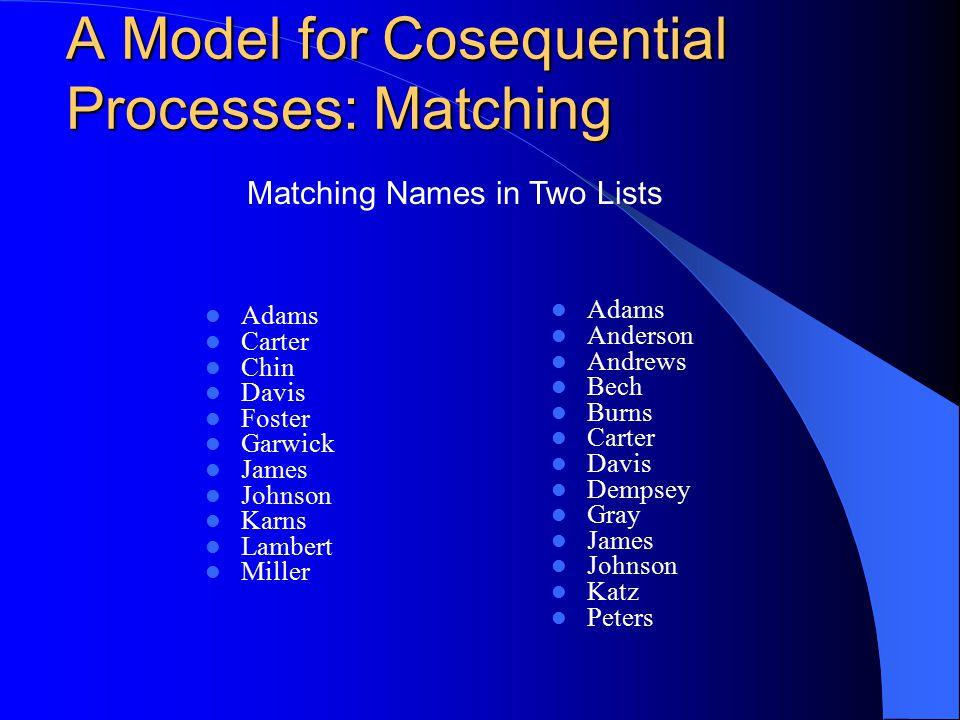 A Model for Cosequential Processes: Matching Adams Carter Chin Davis Foster Garwick James Johnson Karns Lambert Miller Adams Anderson Andrews Bech Bur