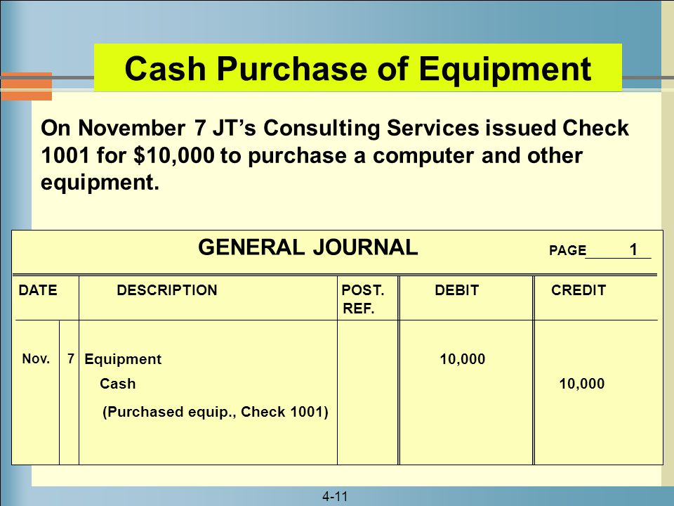 4-11 Cash Purchase of Equipment On November 7 JT's Consulting Services issued Check 1001 for $10,000 to purchase a computer and other equipment. GENER