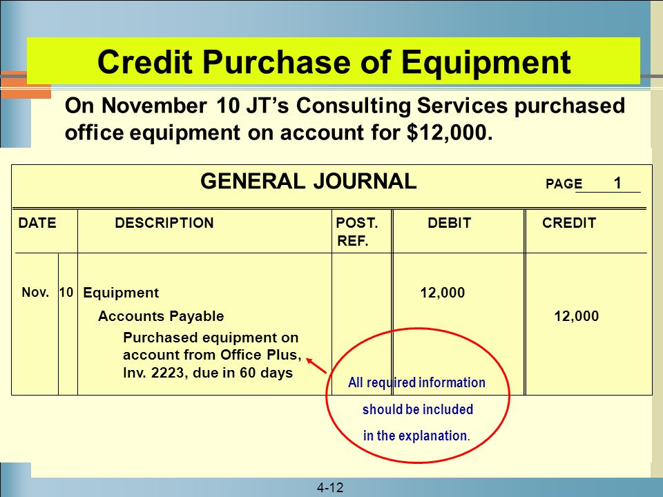 4-12 Credit Purchase of Equipment GENERAL JOURNAL PAGE 1 DATE DESCRIPTION POST. DEBIT CREDIT REF. Nov. 10 Equipment 12,000 Accounts Payable 12,000 Pur