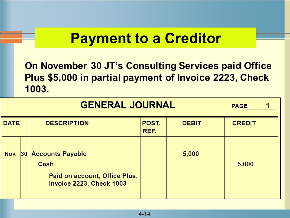 4-14 Business Transaction On November 30 JT's Consulting Services paid Office Plus $5,000 in partial payment of Invoice 2223, Check 1003. GENERAL JOUR
