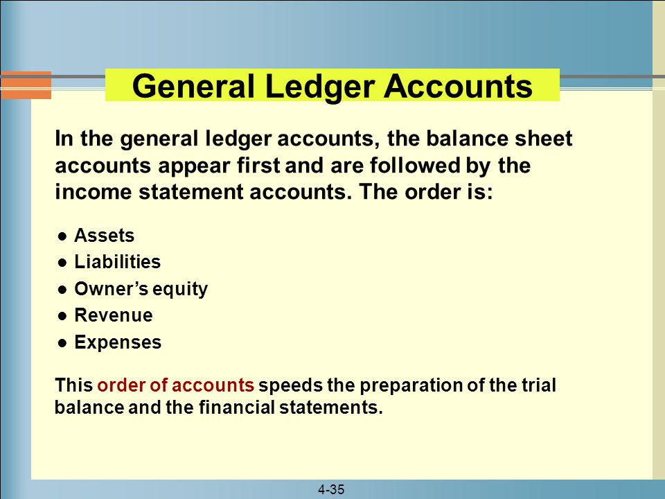 4-35 Assets Liabilities Owner's equity Revenue Expenses In the general ledger accounts, the balance sheet accounts appear first and are followed by th