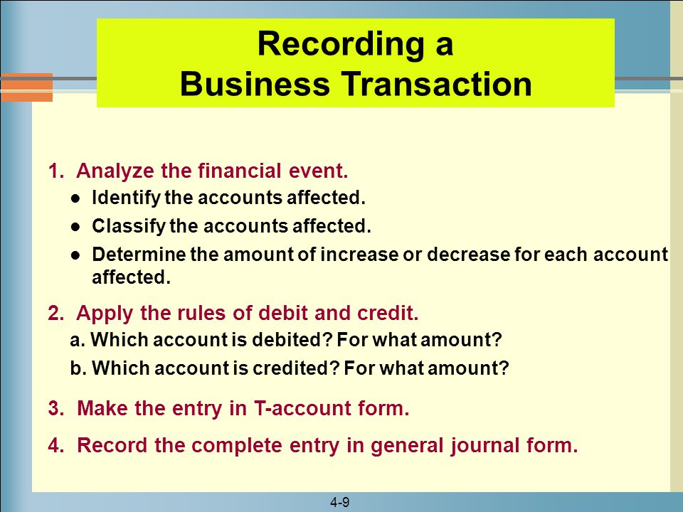 4-9 1. Analyze the financial event. Recording a Business Transaction 2. Apply the rules of debit and credit. 3. Make the entry in T-account form. 4. R