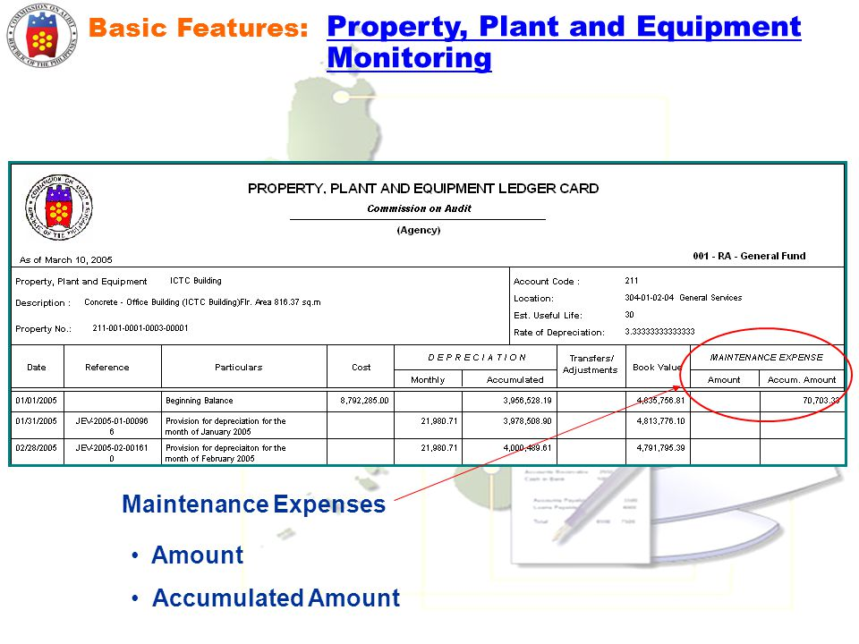 Basic Features: Property, Plant and Equipment Monitoring Maintenance Expenses Amount Accumulated Amount