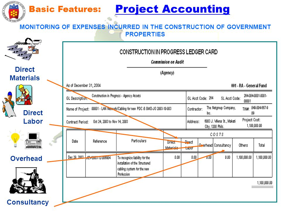 Project Accounting Basic Features: Direct Materials Direct Labor Consultancy Overhead MONITORING OF EXPENSES INCURRED IN THE CONSTRUCTION OF GOVERNMEN