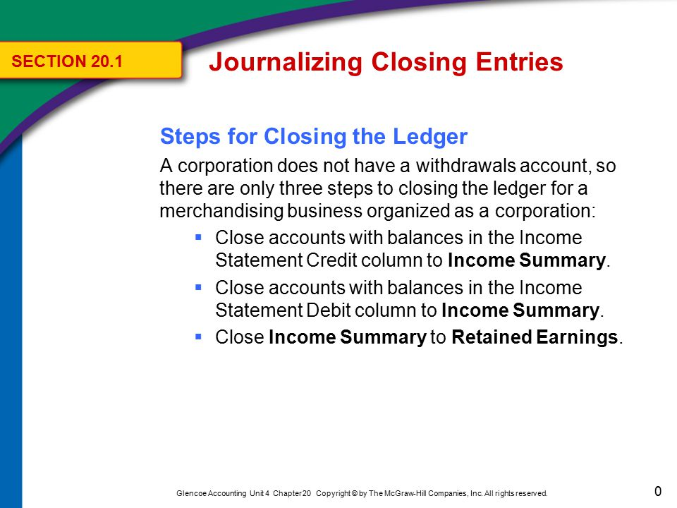 11 Glencoe Accounting Unit 4 Chapter 20 Copyright © by The McGraw-Hill Companies, Inc.