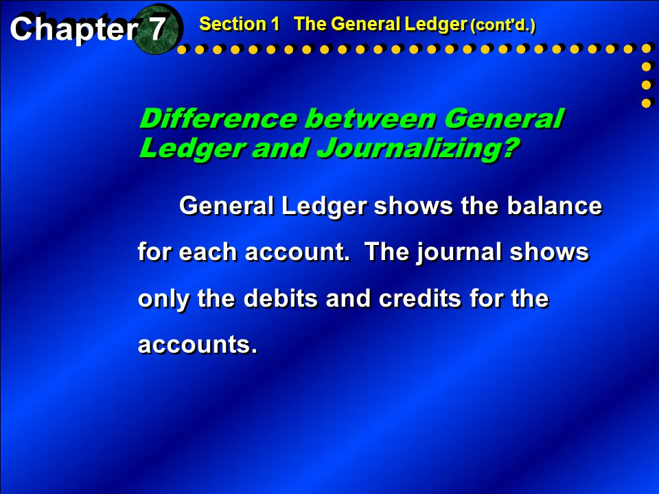 Difference between General Ledger and Journalizing? General Ledger shows the balance for each account. The journal shows only the debits and credits f