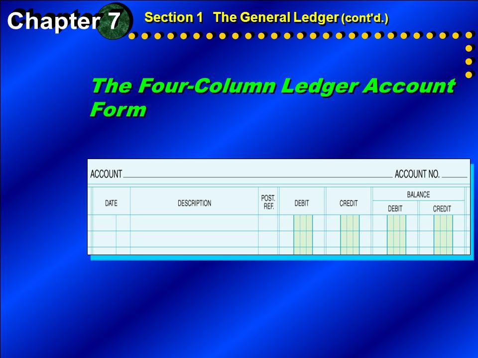 The Four-Column Ledger Account Form Section 1The General Ledger (cont d.)