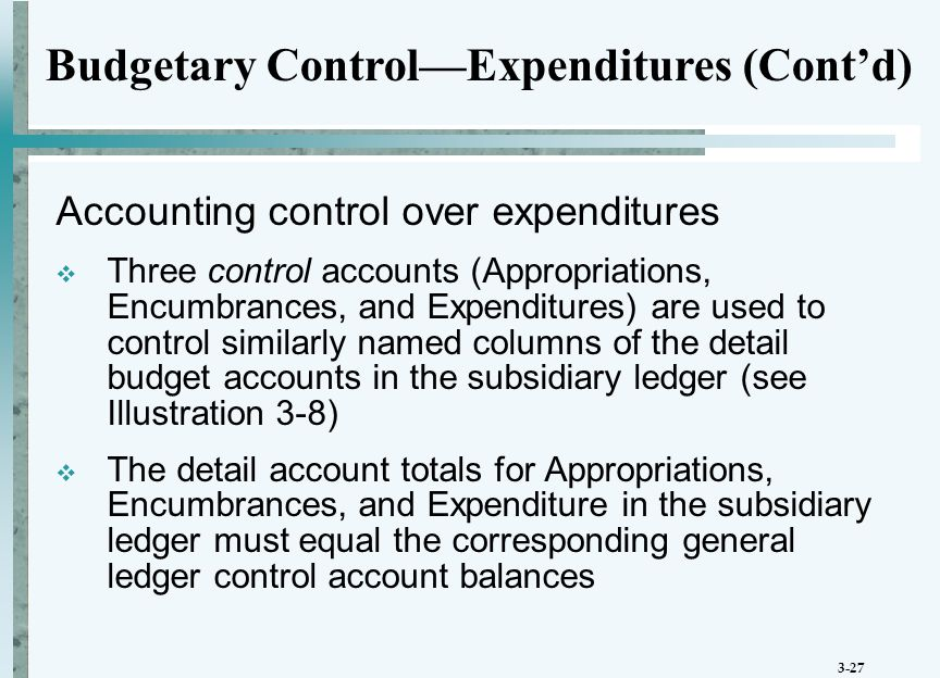 3-27 Accounting control over expenditures  Three control accounts (Appropriations, Encumbrances, and Expenditures) are used to control similarly named columns of the detail budget accounts in the subsidiary ledger (see Illustration 3-8)  The detail account totals for Appropriations, Encumbrances, and Expenditure in the subsidiary ledger must equal the corresponding general ledger control account balances Budgetary Control—Expenditures (Cont'd)