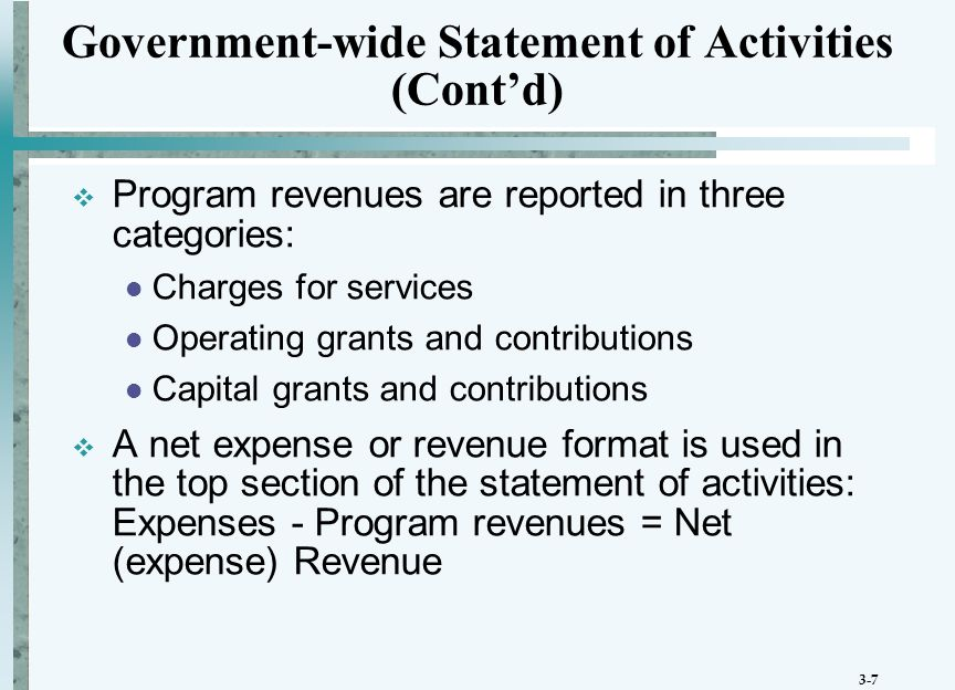 3-28  Fund  Function or program  Organization unit  Activity  Character (current, capital, debt service)  Object Classification of Expenditures and Appropriations