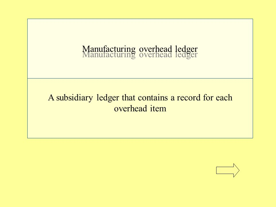 Manufacturing overhead ledger A subsidiary ledger that contains a record for each overhead item Manufacturing overhead ledger