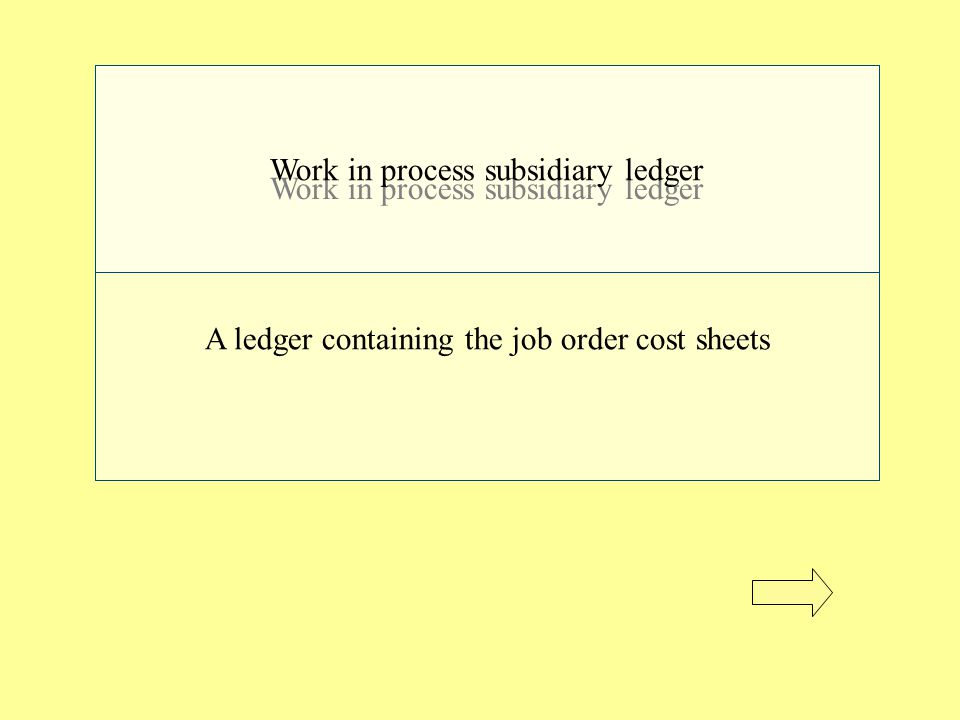 Work in process subsidiary ledger A ledger containing the job order cost sheets Work in process subsidiary ledger