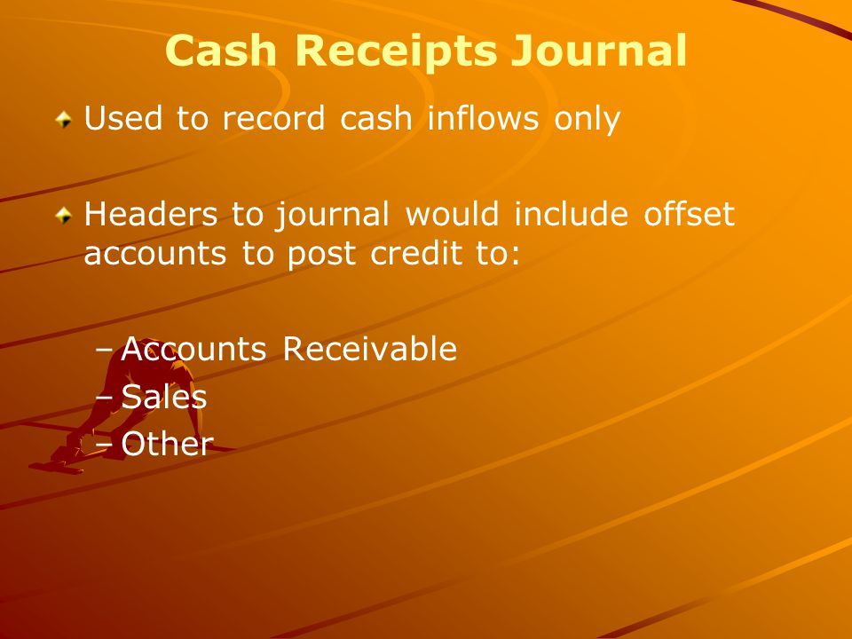 Cash Receipts Journal Used to record cash inflows only Headers to journal would include offset accounts to post credit to: –Accounts Receivable –Sales –Other