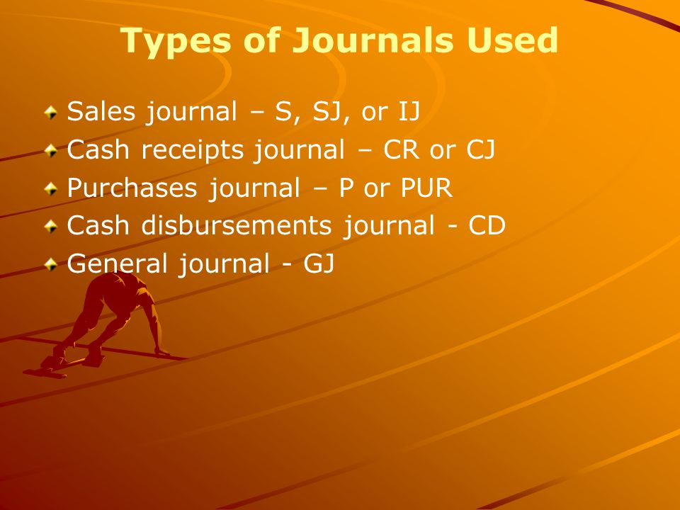 Types of Journals Used Sales journal – S, SJ, or IJ Cash receipts journal – CR or CJ Purchases journal – P or PUR Cash disbursements journal - CD General journal - GJ