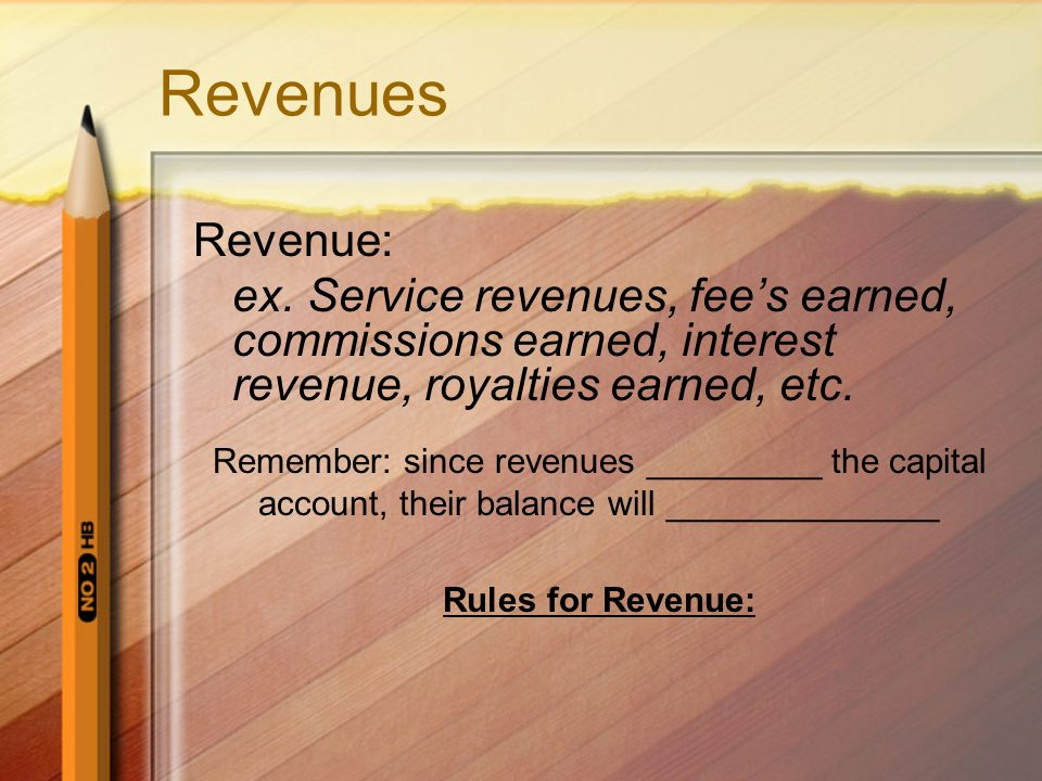 Revenues Revenue: ex.