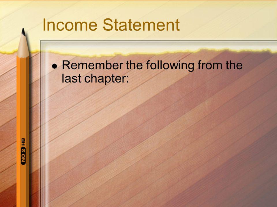 Expenses Expenses: Ex.