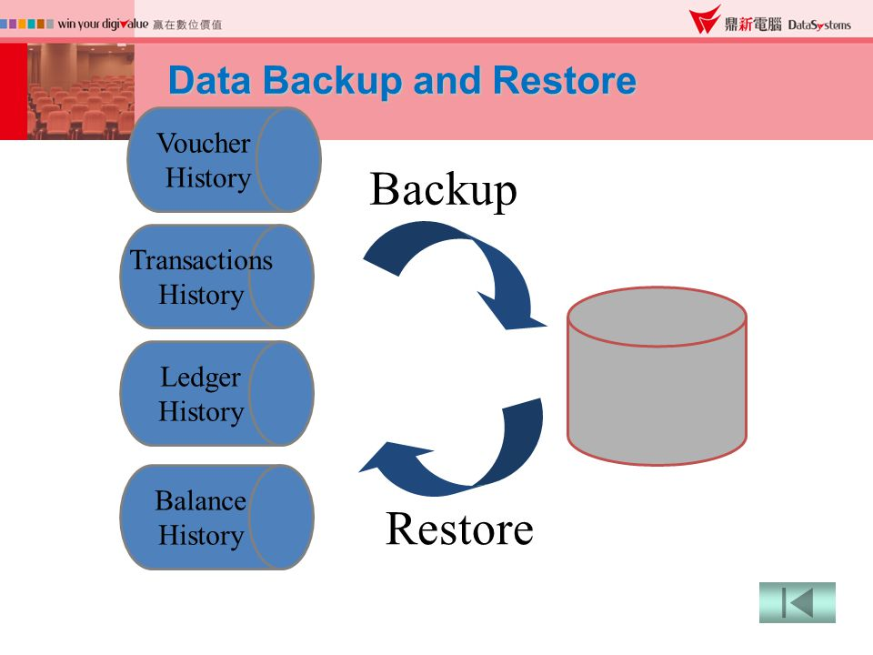 Data Backup and Restore Voucher History Ledger History Balance History Transactions History Backup Restore