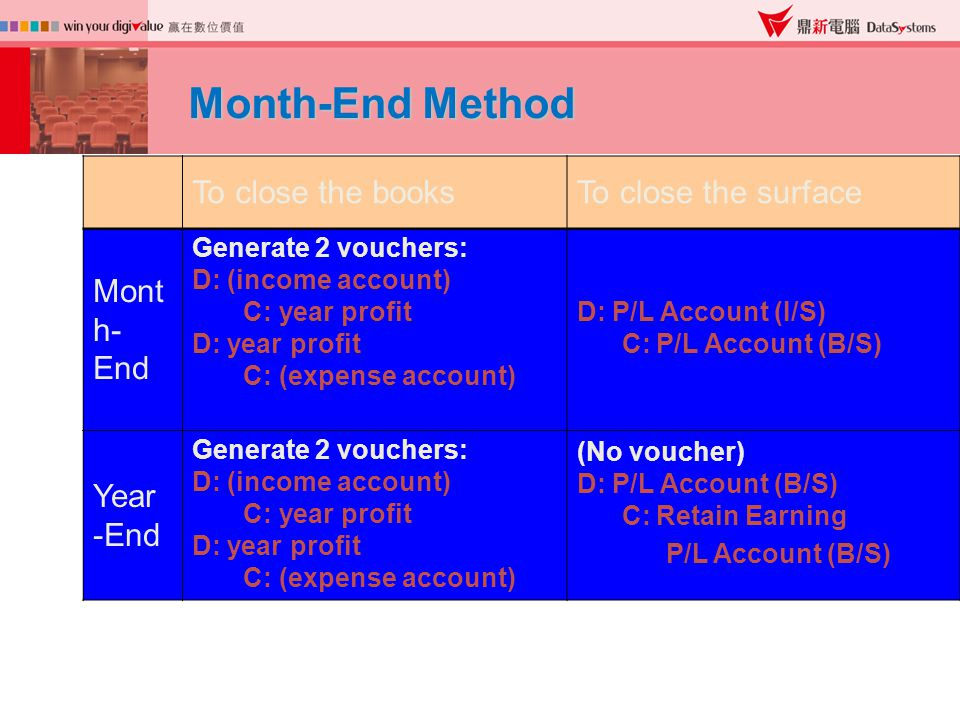 Month-End Method To close the booksTo close the surface Mont h- End Generate 2 vouchers: D: (income account) C: year profit D: year profit C: (expense account) D: P/L Account (I/S) C: P/L Account (B/S) Year -End Generate 2 vouchers: D: (income account) C: year profit D: year profit C: (expense account) (No voucher) D: P/L Account (B/S) C: Retain Earning P/L Account (B/S)