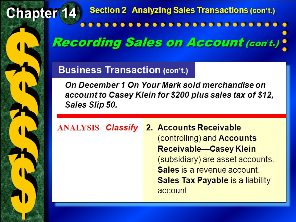 Business Transaction (con't.) ANALYSIS Classify2.Accounts Receivable (controlling) and Accounts Receivable—Casey Klein (subsidiary) are asset accounts.