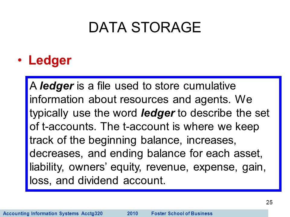 Accounting Information Systems Acctg320 2010 Foster School of Business 25 Ledger DATA STORAGE A ledger is a file used to store cumulative information