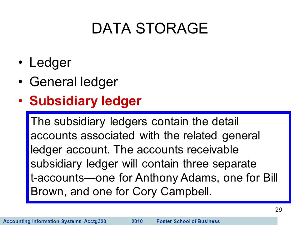 Accounting Information Systems Acctg320 2010 Foster School of Business 29 Ledger General ledger Subsidiary ledger DATA STORAGE The subsidiary ledgers