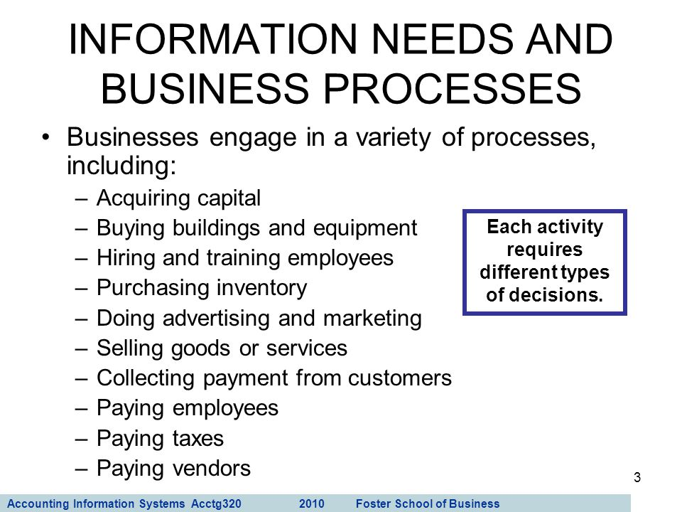 Accounting Information Systems Acctg320 2010 Foster School of Business 3 INFORMATION NEEDS AND BUSINESS PROCESSES Businesses engage in a variety of pr