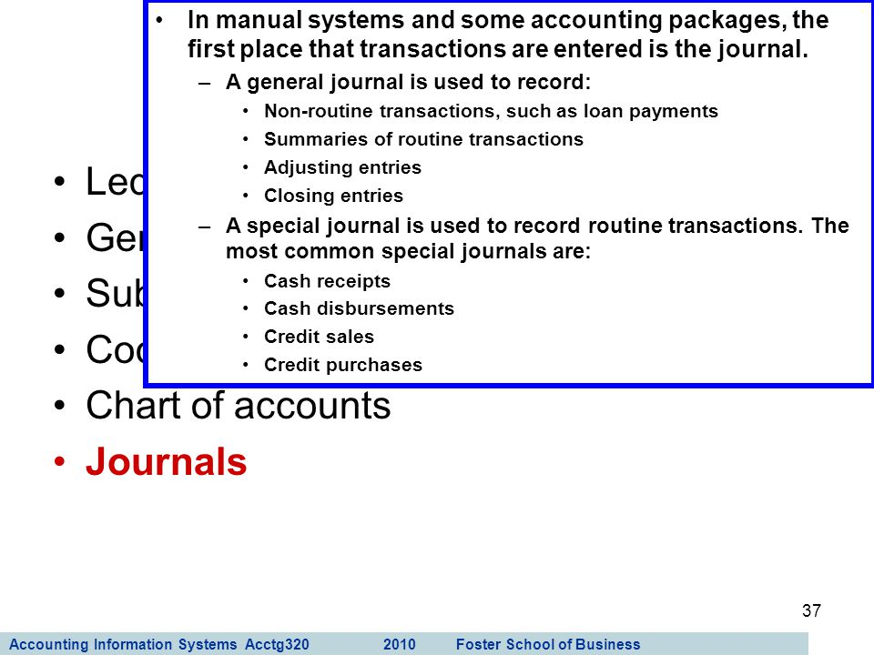 Accounting Information Systems Acctg320 2010 Foster School of Business 37 Ledger General ledger Subsidiary ledger Coding techniques Chart of accounts