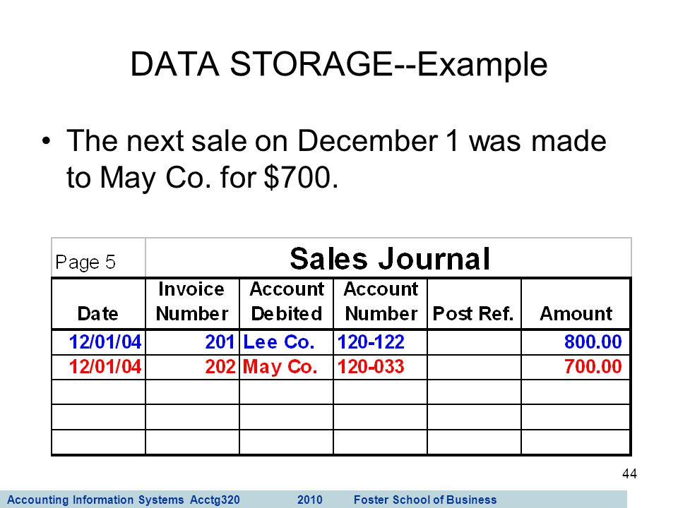 Accounting Information Systems Acctg320 2010 Foster School of Business 44 The next sale on December 1 was made to May Co. for $700. DATA STORAGE--Exam