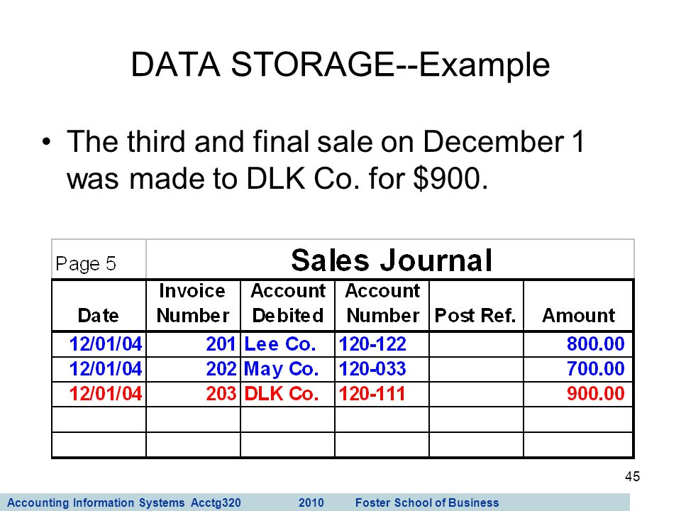 Accounting Information Systems Acctg320 2010 Foster School of Business 45 The third and final sale on December 1 was made to DLK Co. for $900. DATA ST