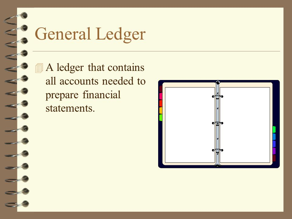General Ledger 4 A ledger that contains all accounts needed to prepare financial statements.